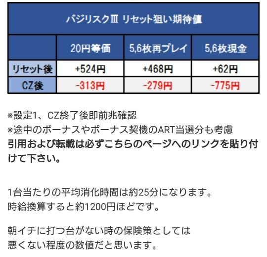 期待 バジリスク 値 天井 3